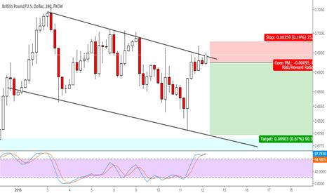 GBPUSD: GBPUSD weak downtrending market