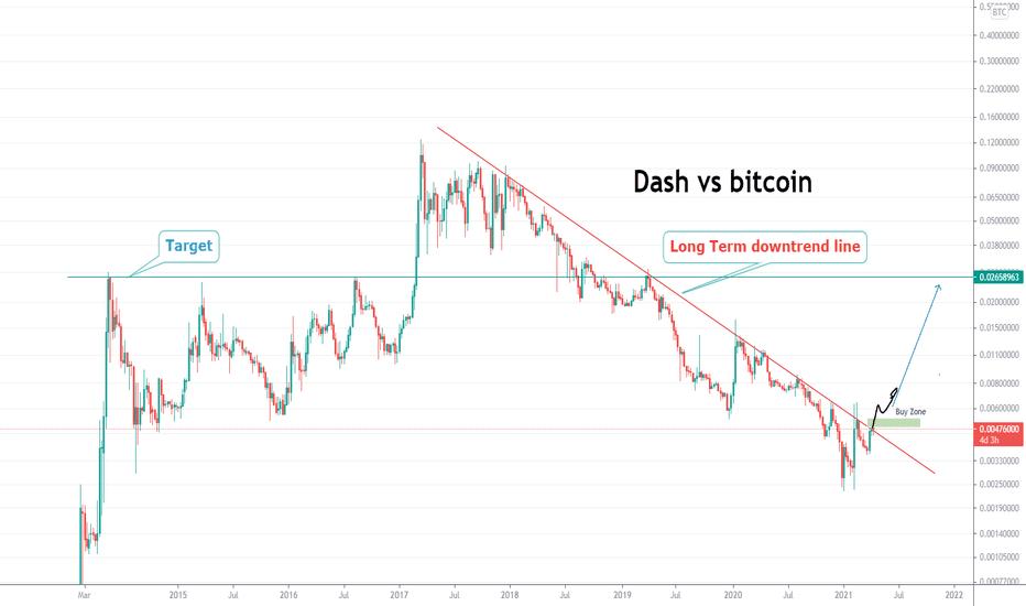 tradingview dash btc)