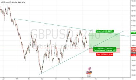 GBPUSD: GBPUSD Long отскок от трендовой