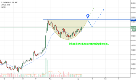 YESBANK: Nice ARC formation