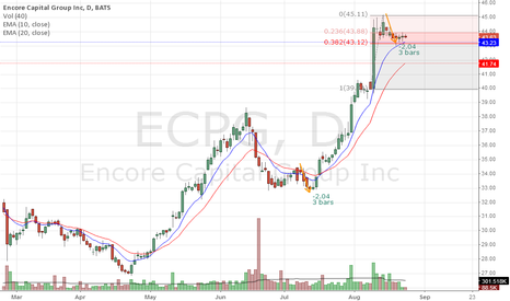ECPG: ECPG