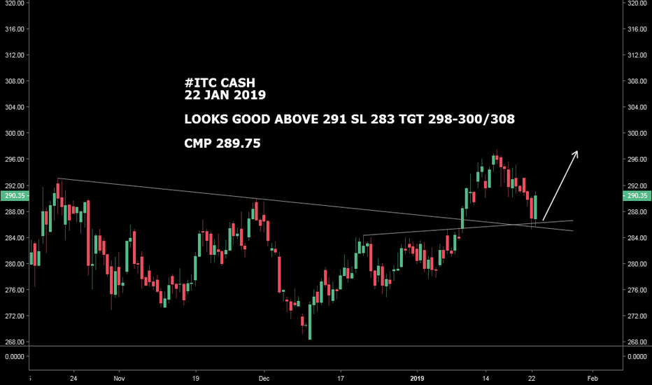 ITC: #ITC CASH : LOOKS GOOD FOR SHORT TERM ABOVE 291