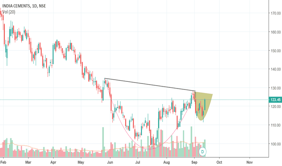 INDIACEM: Handle in formation