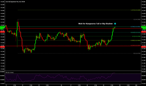 EURJPY: EURJPY short RSI overbought about to touch .786 retracement