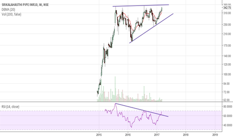 SRIPIPES: Srikalahasthi pipes-waiting for a big move?