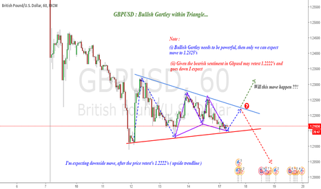 GBPUSD: GBPUSD : Pattern within Pattern which will work ?!
