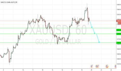 XAUUSD: Gold Under Pressure