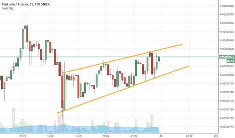 PINKBTC: Bullish channel suggests significant recovery soon