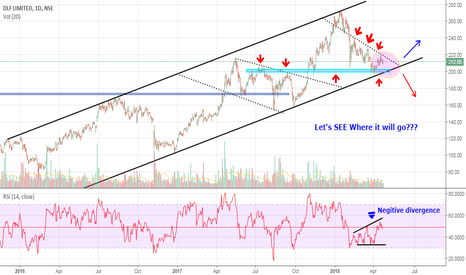 DLF: R u ready with a for move??