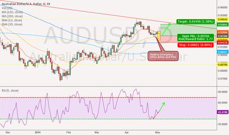 AUDUSD: Strong Bullish Pin Bar AU$/$