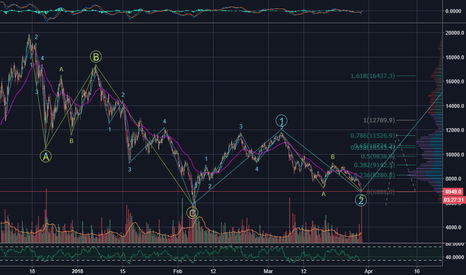 BTCUSD: Dec 2017 to March 2018 wave count - Not as gloomy as most TA's
