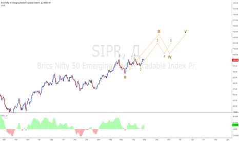 SIPR: Индекс Брикс апсайд 10%?