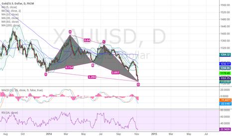 XAUUSD: short change spot