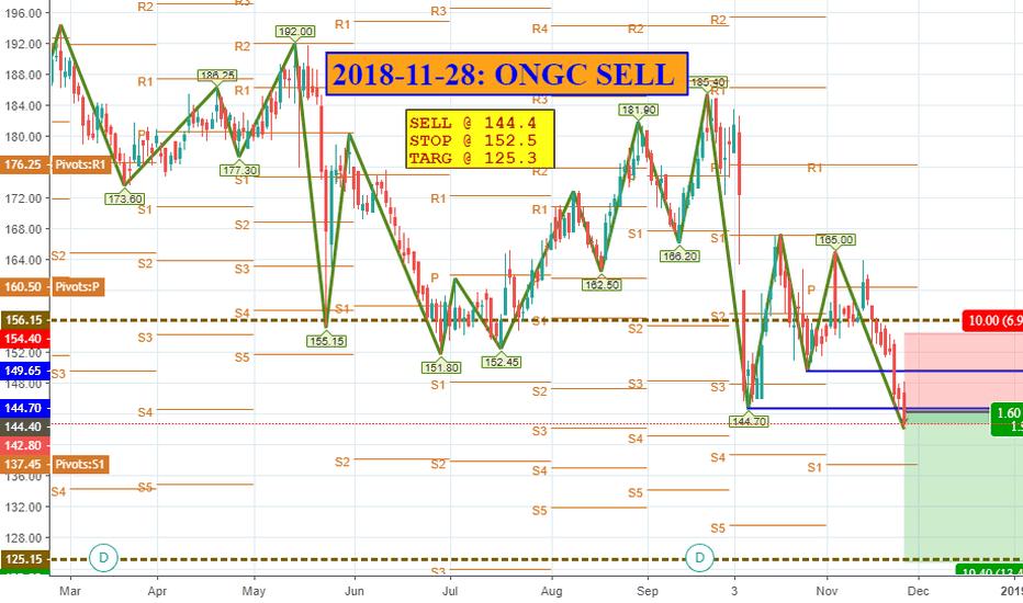 ONGC: ONGC: SELL at 144.40 Stoploss 152.50 Target 125.3