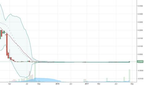 RMRK: $RMRK Massive Connections and DD Uncovered Huge Upward Potential