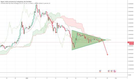 XRPUSD:  Ripple XRP/USD $0.49