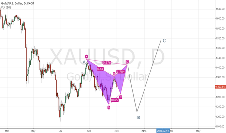 XAUUSD: COLD daily