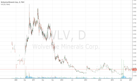 WLV: Wolverine Minerals
