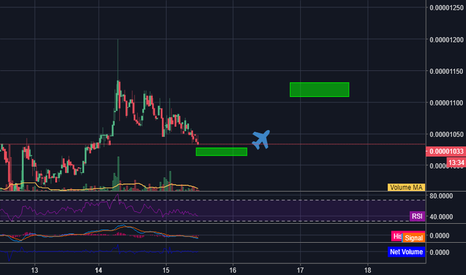DNTBTC: DNT getting close to BUY