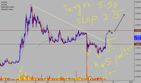 ETPUSD: ETP/USD - Bullish setup