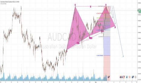 AUDCAD: aud cad