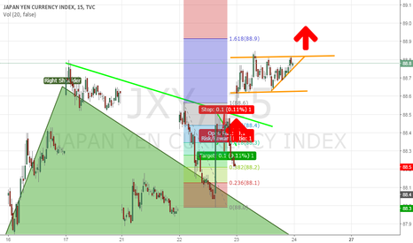 JXY: JXY will look on the Sun