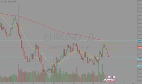 EURUSD: Евро план действий на 20 марта