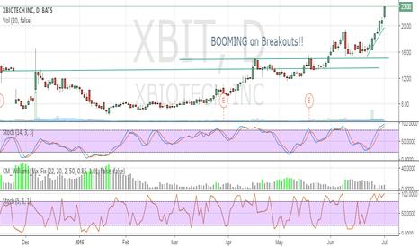 XBIT: BOOMING on Breakouts