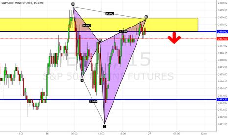 ES1!: ES- Current Sell Trade