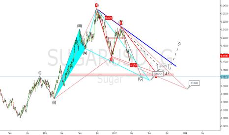 SUGARUSD: sugar