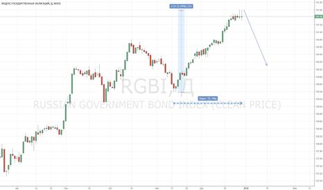 RGBI: Продажа RGBI