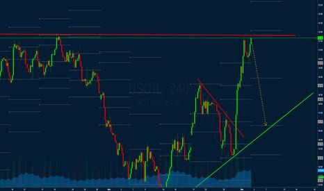 USOIL: Short crude target below $47