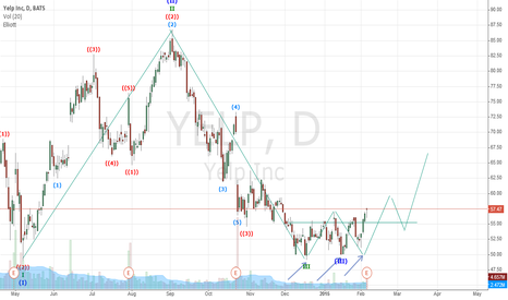 YELP: YELP a potential triple bottom