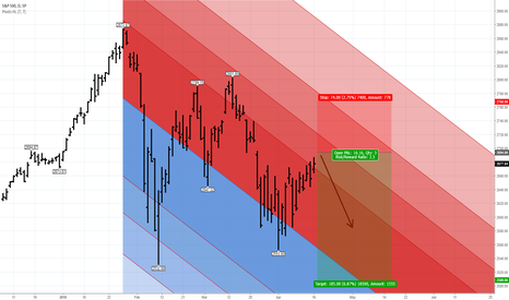 SPX: S&P 500: None of dem kicks go boom
