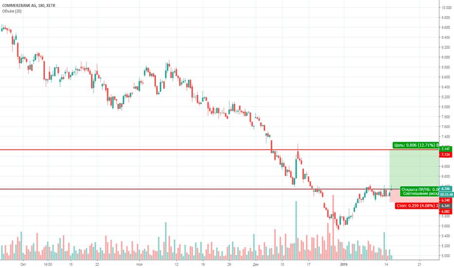 CBK: Commerzbank