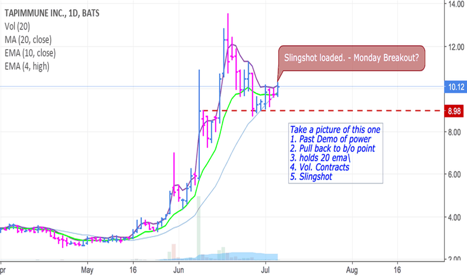TPIV: $Study -- this is a Choice top tier - set up.