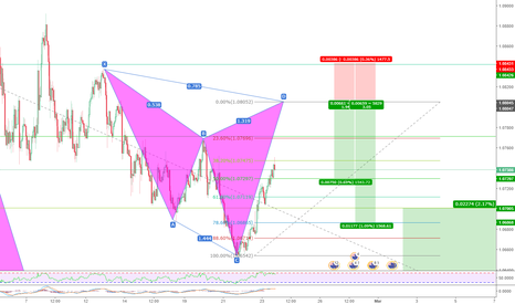 AUDNZD: bearish cypher with the trend