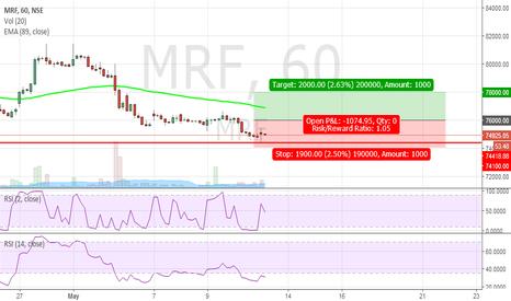 MRF: mrf long