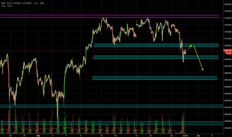 ES1!: S&P 500 Range-Breakout / Nasdaq 100 & Russell 2000 noch OK!