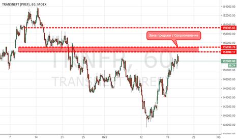 TRNFP: Транснефть продажа от сопротивления 154057