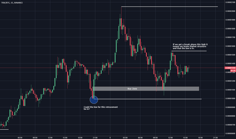 TRXBTC: $TRX low in already?