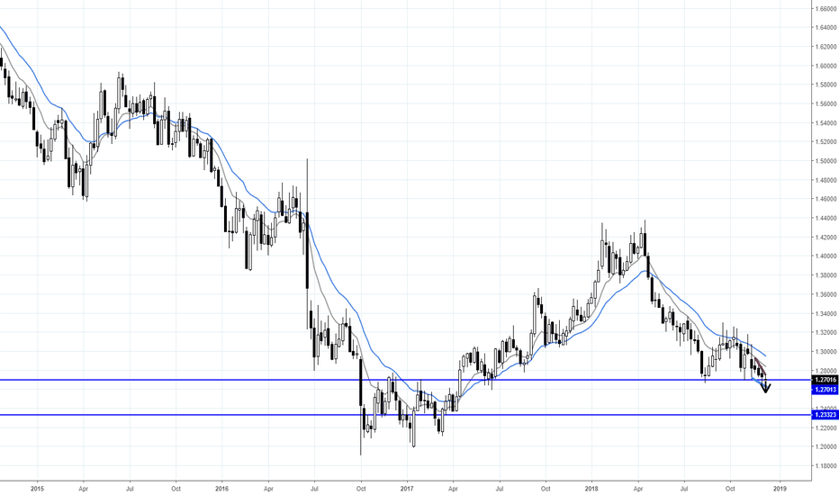 GBPUSD: BREXIT VOTE TUESDAY...WHAT NEXT FOR GBPUSD?