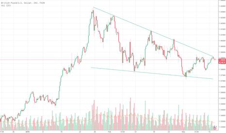 GBPUSD: GBP/USD - Aliran ke-bawah jangka-pendek