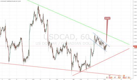 USDCAD: USD/CAD short term Breakout