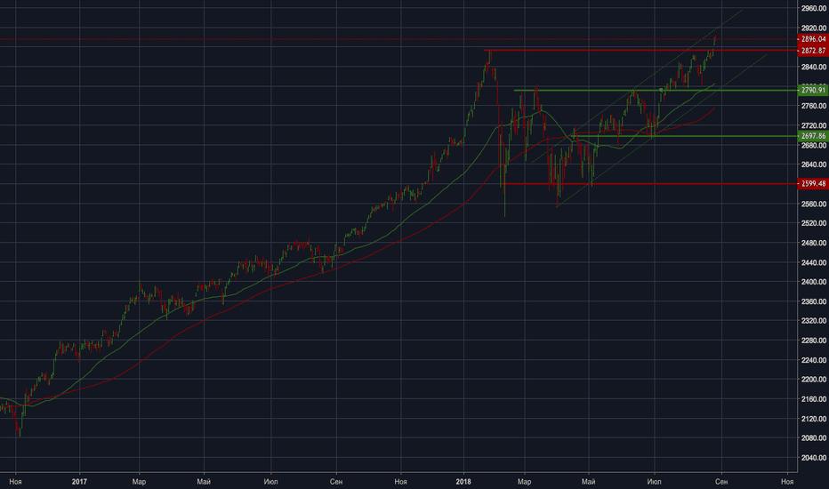 SPX: SPX Дневной график. Длинная позиция. Пробой диапазона.