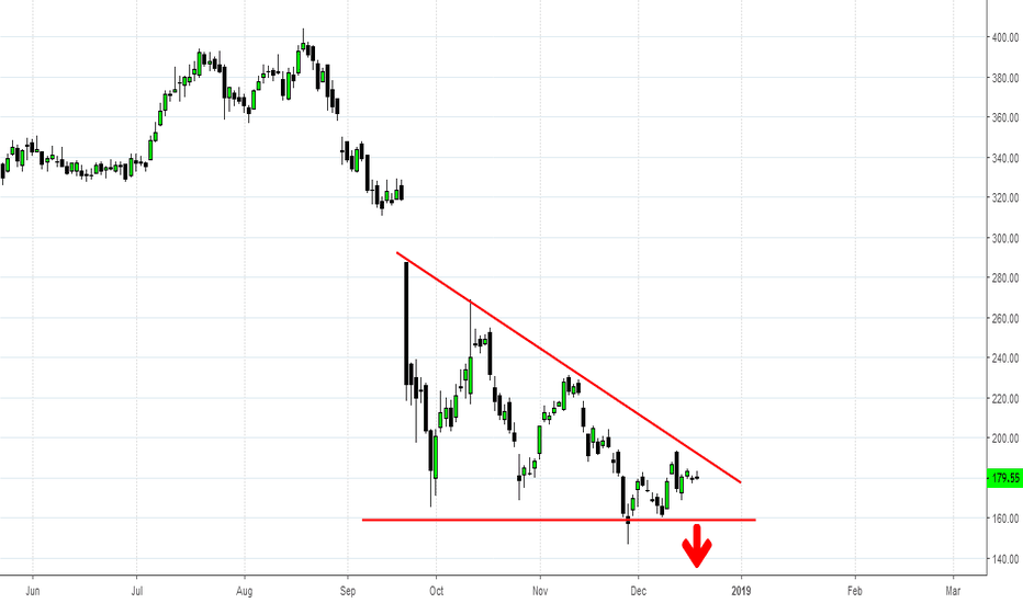 YESBANK: CAN THIS BE A DOWNWARD BREAKDOWN ?