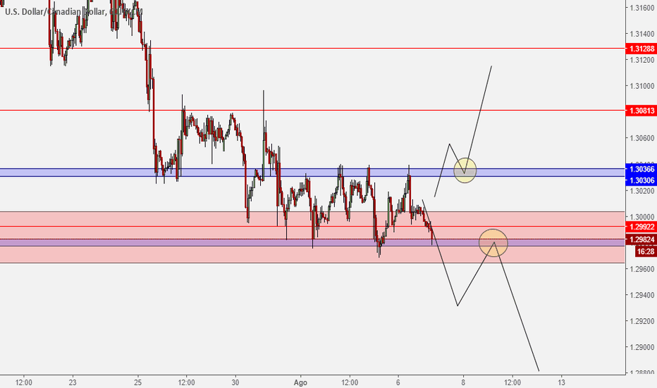 USDCAD: USDCAD 3ra PARTE - H1