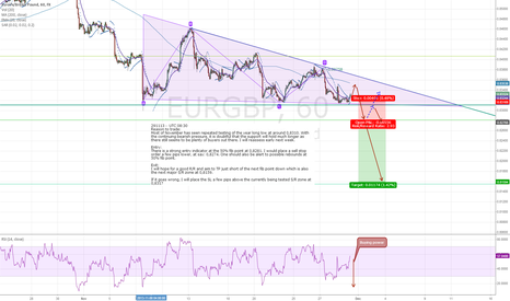 EURGBP: Too beautiful to ignore