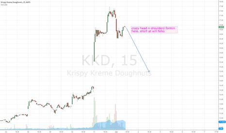 KKD: KKD