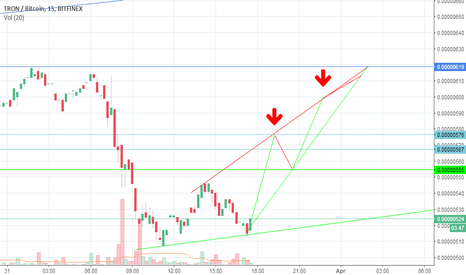 TRXBTC: TRX WAVE TO  570,600